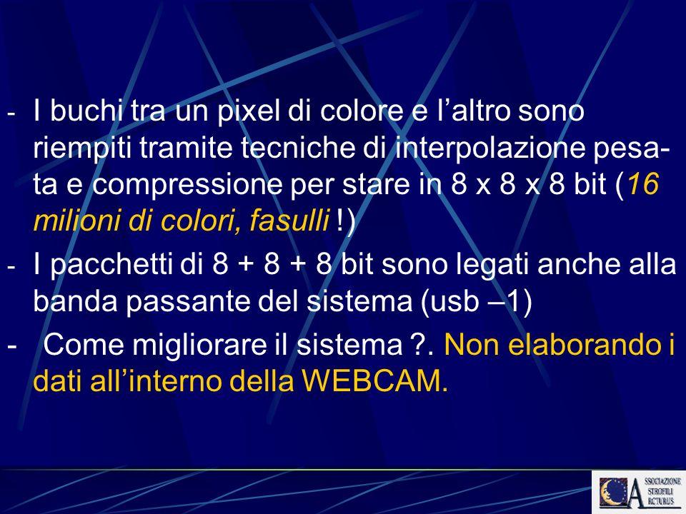 - I buchi tra un pixel di colore e laltro sono riempiti tramite tecniche di interpolazione pesa- ta e compressione per stare in 8 x 8 x 8 bit (16 mili