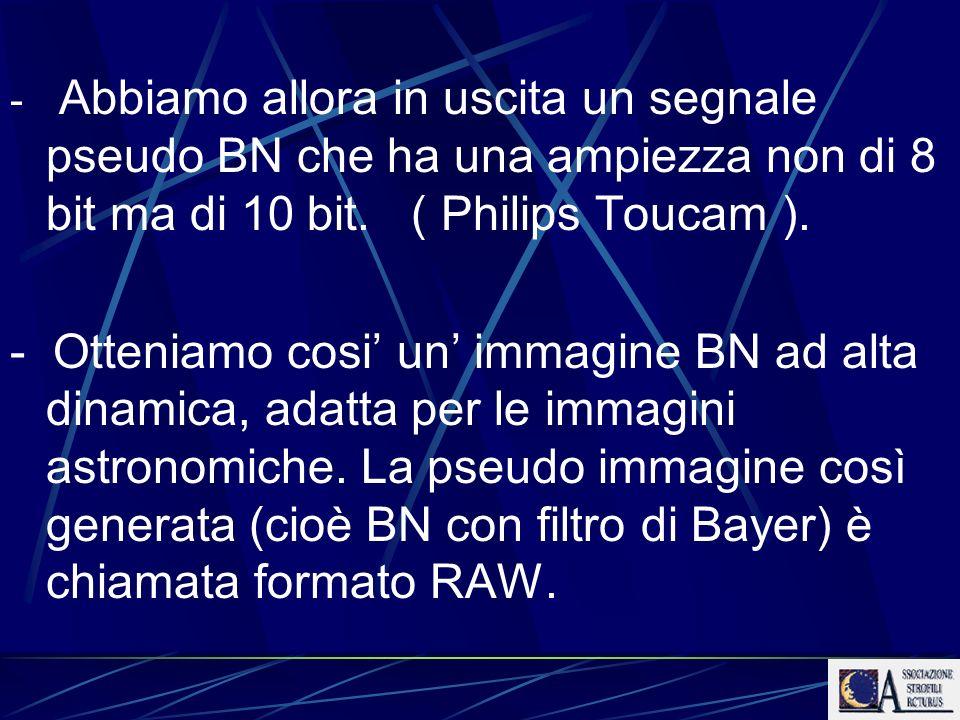 - Abbiamo allora in uscita un segnale pseudo BN che ha una ampiezza non di 8 bit ma di 10 bit. ( Philips Toucam ). - Otteniamo cosi un immagine BN ad