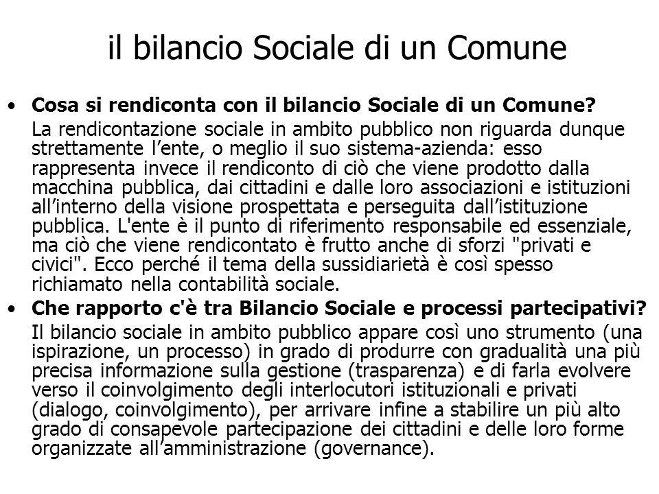 il bilancio Sociale di un Comune Cosa si rendiconta con il bilancio Sociale di un Comune? La rendicontazione sociale in ambito pubblico non riguarda d