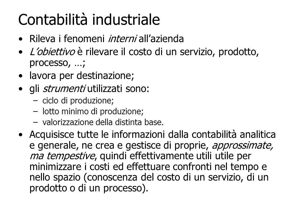 Contabilità industriale Rileva i fenomeni interni allazienda Lobiettivo è rilevare il costo di un servizio, prodotto, processo, …; lavora per destinaz