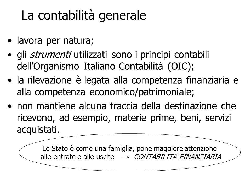 lavora per natura; gli strumenti utilizzati sono i principi contabili dellOrganismo Italiano Contabilità (OIC); la rilevazione è legata alla competenz