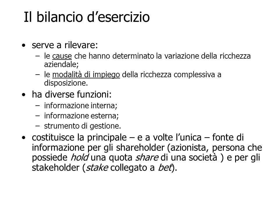 serve a rilevare: –le cause che hanno determinato la variazione della ricchezza aziendale; –le modalità di impiego della ricchezza complessiva a dispo