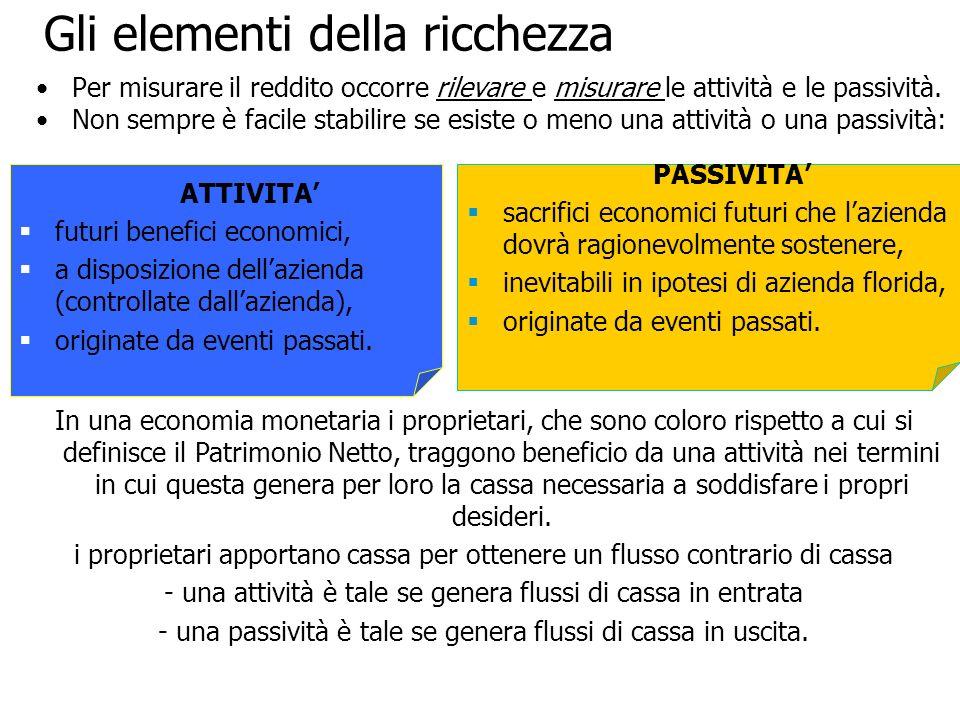 Gli elementi della ricchezza Per misurare il reddito occorre rilevare e misurare le attività e le passività. Non sempre è facile stabilire se esiste o