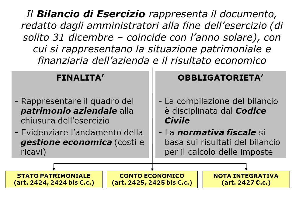 Il Bilancio di Esercizio rappresenta il documento, redatto dagli amministratori alla fine dellesercizio (di solito 31 dicembre – coincide con lanno so