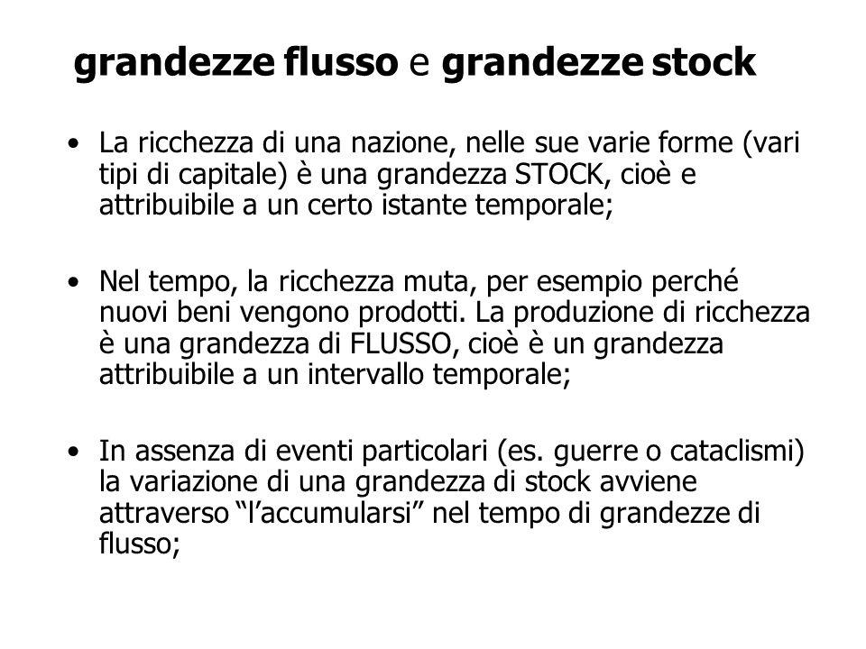 grandezze flusso e grandezze stock La ricchezza di una nazione, nelle sue varie forme (vari tipi di capitale) è una grandezza STOCK, cioè e attribuibi