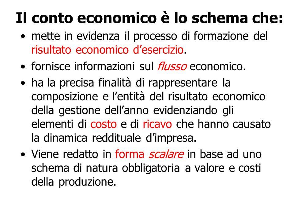 mette in evidenza il processo di formazione del risultato economico desercizio. fornisce informazioni sul flusso economico. ha la precisa finalità di