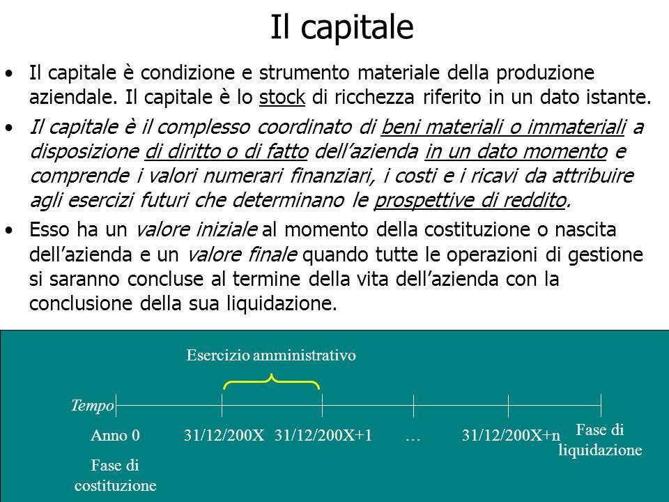 Il capitale Il capitale è condizione e strumento materiale della produzione aziendale. Il capitale è lo stock di ricchezza riferito in un dato istante