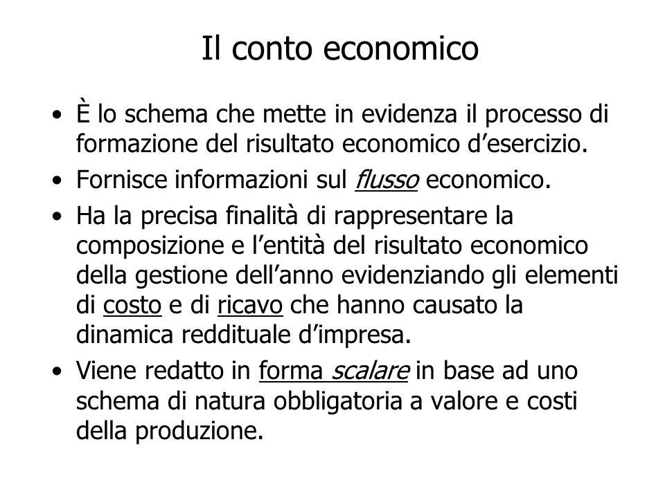 Il conto economico È lo schema che mette in evidenza il processo di formazione del risultato economico desercizio. Fornisce informazioni sul flusso ec