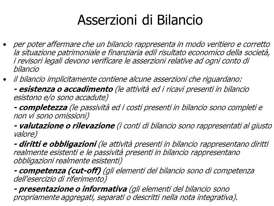 Asserzioni di Bilancio per poter affermare che un bilancio rappresenta in modo veritiero e corretto la situazione patrimoniale e finanziaria edil risu