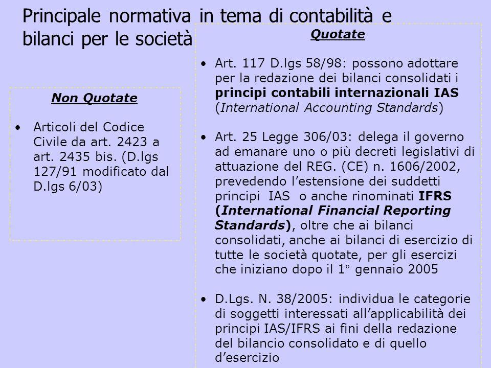 Principale normativa in tema di contabilità e bilanci per le società Quotate Art. 117 D.lgs 58/98: possono adottare per la redazione dei bilanci conso