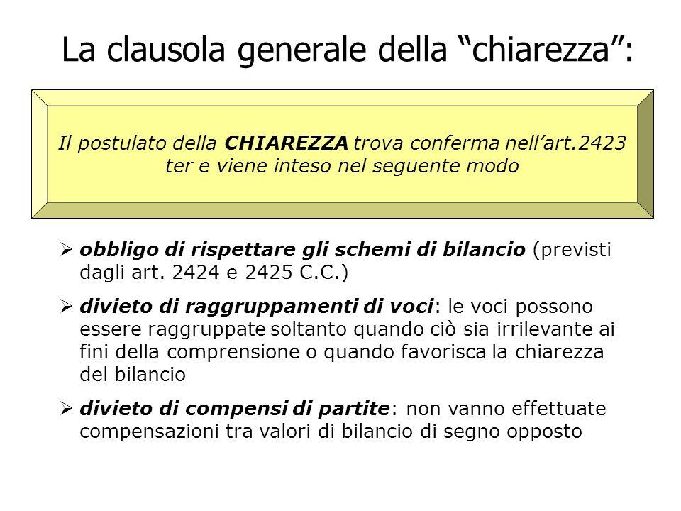obbligo di rispettare gli schemi di bilancio (previsti dagli art. 2424 e 2425 C.C.) divieto di raggruppamenti di voci: le voci possono essere raggrupp