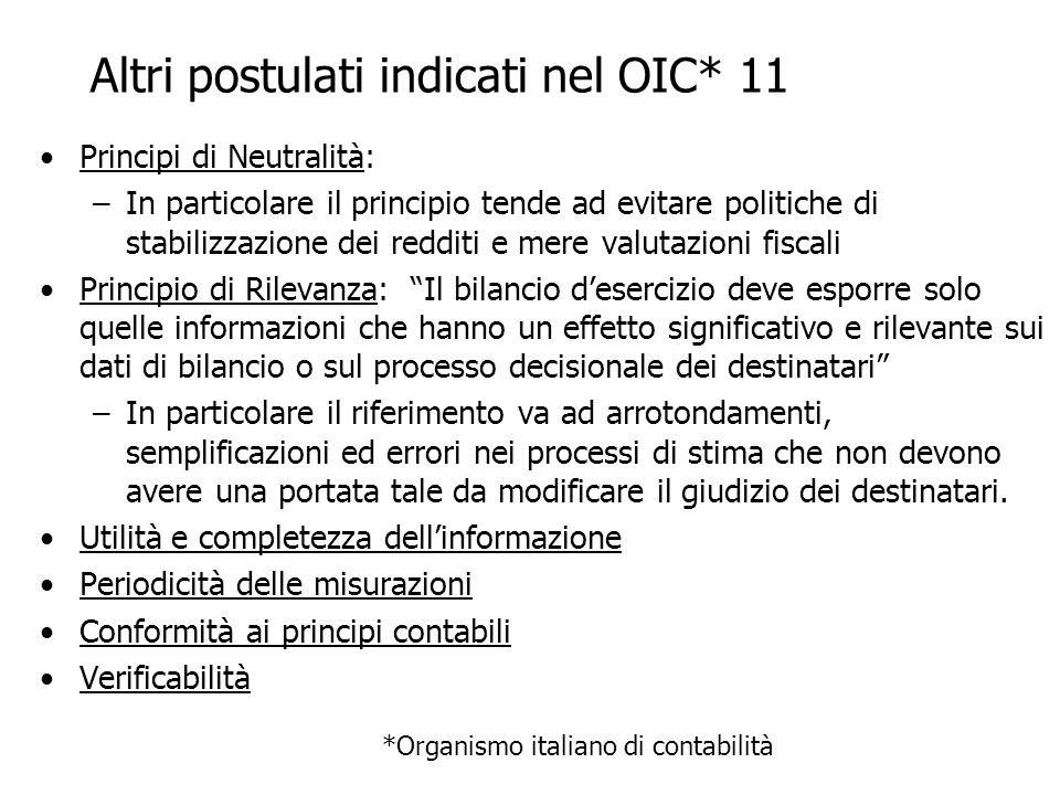Altri postulati indicati nel OIC* 11 Principi di Neutralità: –In particolare il principio tende ad evitare politiche di stabilizzazione dei redditi e