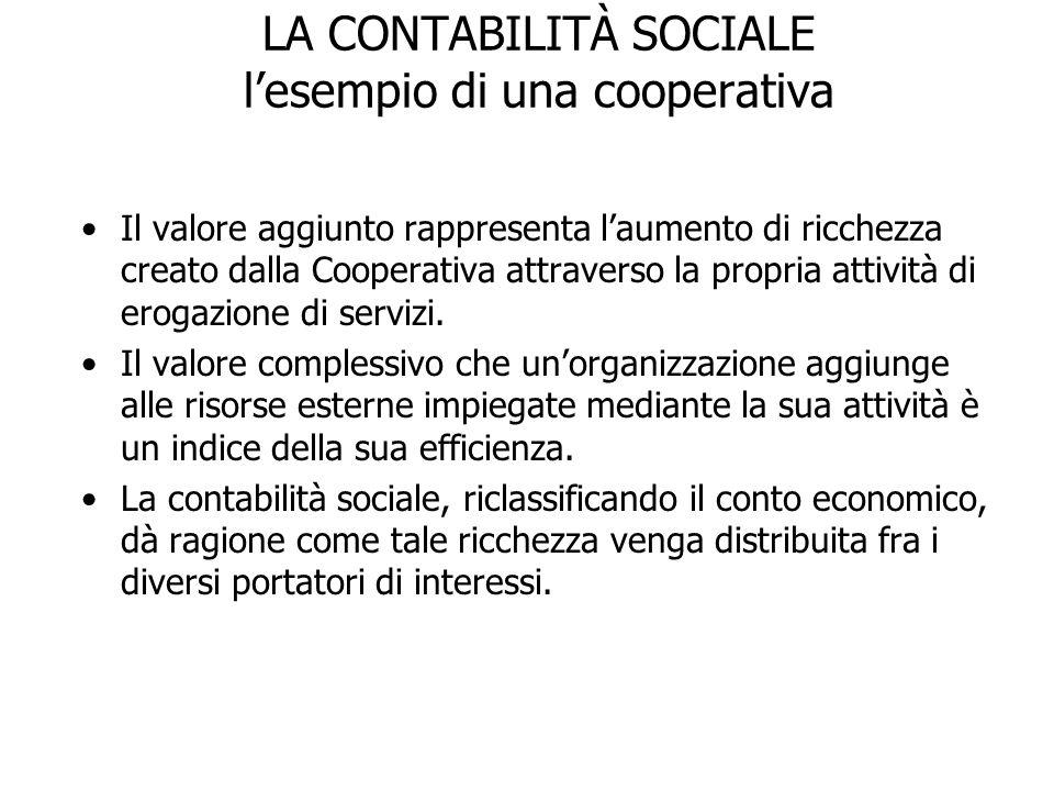 LA CONTABILITÀ SOCIALE lesempio di una cooperativa Il valore aggiunto rappresenta laumento di ricchezza creato dalla Cooperativa attraverso la propria