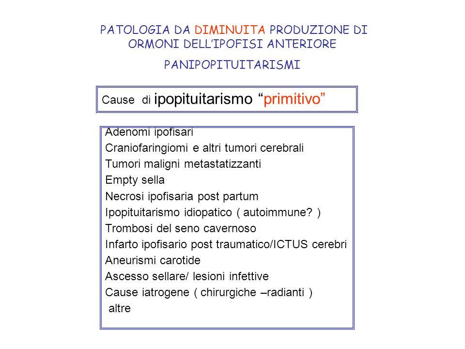 PATOLOGIA DA DIMINUITA PRODUZIONE DI ORMONI DELLIPOFISI ANTERIORE PANIPOPITUITARISMI Cause di ipopituitarismo primitivo Adenomi ipofisari Craniofaring