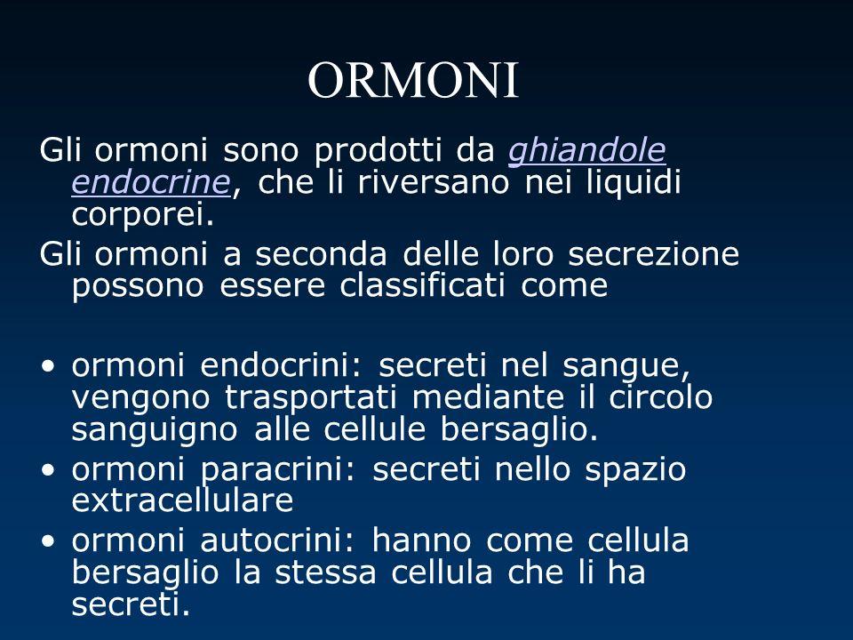 ORMONI Gli ormoni sono prodotti da ghiandole endocrine, che li riversano nei liquidi corporei.ghiandole endocrine Gli ormoni a seconda delle loro secr
