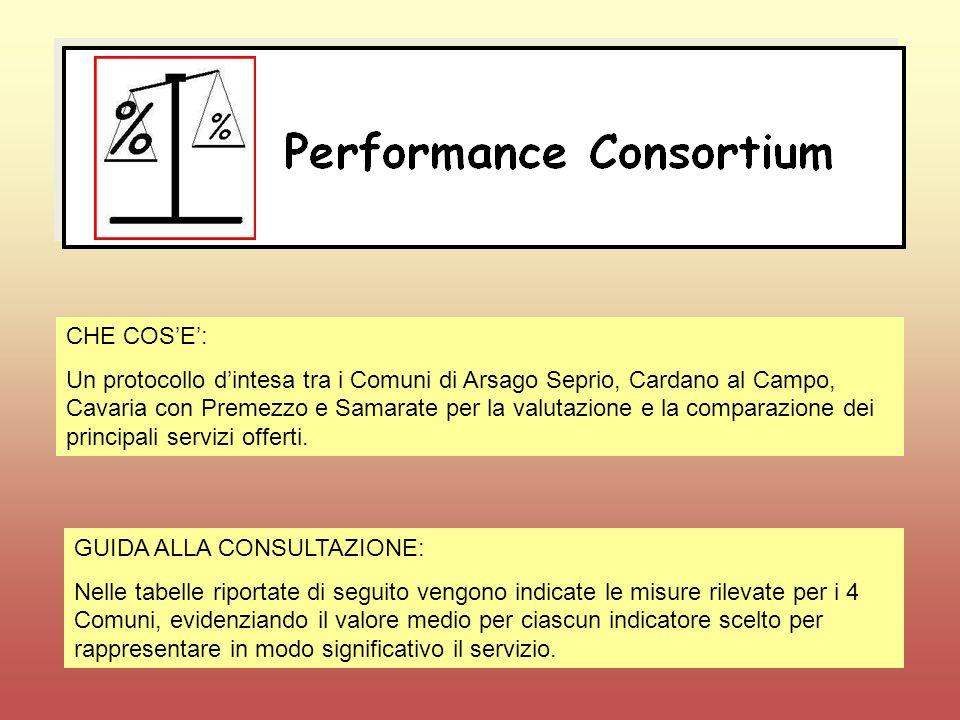 CHE COSE: Un protocollo dintesa tra i Comuni di Arsago Seprio, Cardano al Campo, Cavaria con Premezzo e Samarate per la valutazione e la comparazione dei principali servizi offerti.