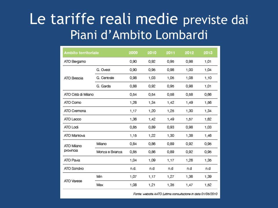 Le tariffe reali medie previste dai Piani dAmbito Lombardi