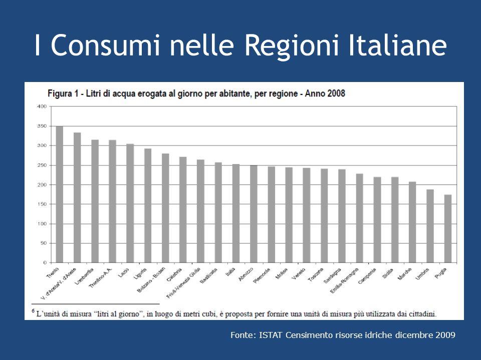 I Consumi nelle Regioni Italiane Fonte: ISTAT Censimento risorse idriche dicembre 2009