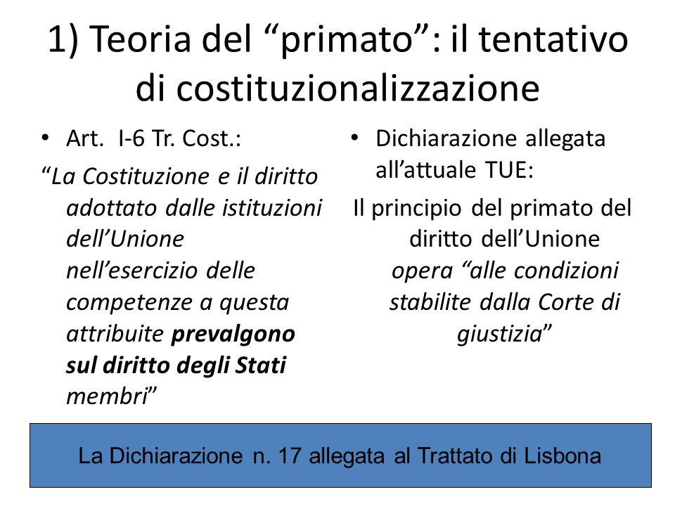 1) Teoria del primato: il tentativo di costituzionalizzazione Art. I-6 Tr. Cost.: La Costituzione e il diritto adottato dalle istituzioni dellUnione n