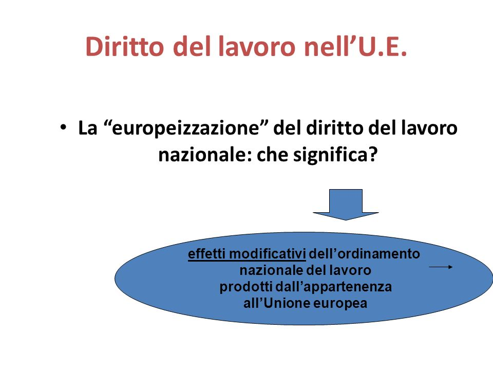 Diritto del lavoro nellU.E. La europeizzazione del diritto del lavoro nazionale: che significa? effetti modificativi dellordinamento nazionale del lav