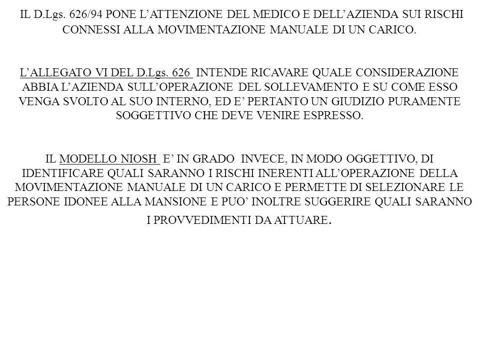 IL D.Lgs. 626/94 PONE LATTENZIONE DEL MEDICO E DELLAZIENDA SUI RISCHI CONNESSI ALLA MOVIMENTAZIONE MANUALE DI UN CARICO. LALLEGATO VI DEL D.Lgs. 626 I