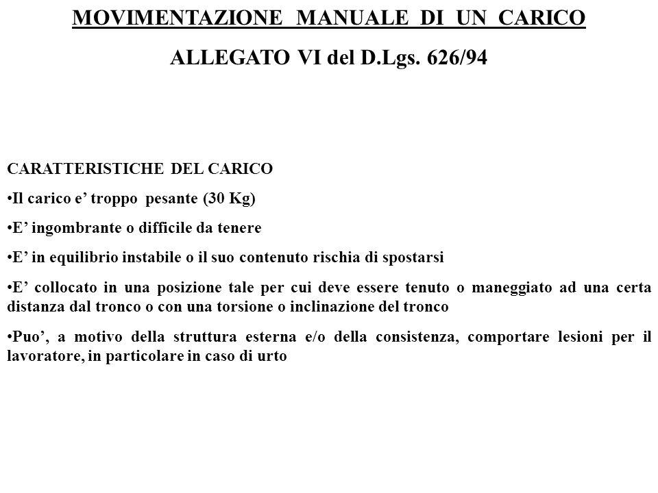 MOVIMENTAZIONE MANUALE DI UN CARICO ALLEGATO VI del D.Lgs. 626/94 CARATTERISTICHE DEL CARICO Il carico e troppo pesante (30 Kg) E ingombrante o diffic