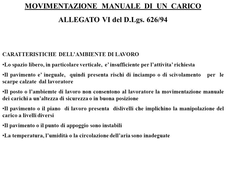 MOVIMENTAZIONE MANUALE DI UN CARICO ALLEGATO VI del D.Lgs. 626/94 CARATTERISTICHE DELLAMBIENTE DI LAVORO Lo spazio libero, in particolare verticale, e
