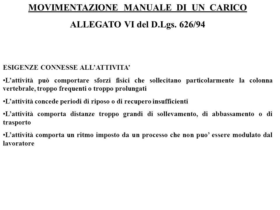 MOVIMENTAZIONE MANUALE DI UN CARICO ALLEGATO VI del D.Lgs. 626/94 ESIGENZE CONNESSE ALLATTIVITA Lattività può comportare sforzi fisici che sollecitano