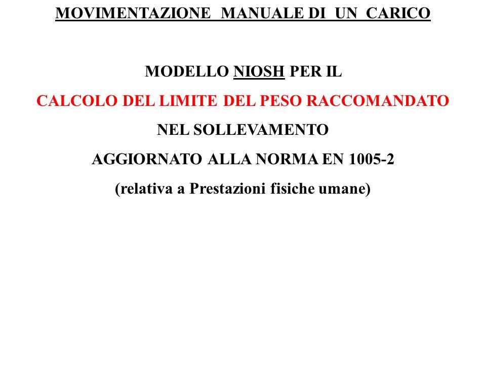 MOVIMENTAZIONE MANUALE DI UN CARICO MODELLO NIOSH PER IL CALCOLO DEL LIMITE DEL PESO RACCOMANDATO NEL SOLLEVAMENTO AGGIORNATO ALLA NORMA EN 1005-2 (re
