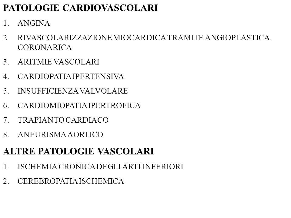 PATOLOGIE CARDIOVASCOLARI 1.ANGINA 2.RIVASCOLARIZZAZIONE MIOCARDICA TRAMITE ANGIOPLASTICA CORONARICA 3.ARITMIE VASCOLARI 4.CARDIOPATIA IPERTENSIVA 5.I