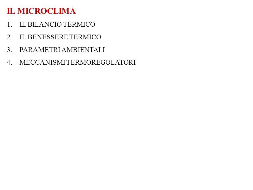 IL MICROCLIMA 1.IL BILANCIO TERMICO 2.IL BENESSERE TERMICO 3.PARAMETRI AMBIENTALI 4.MECCANISMI TERMOREGOLATORI