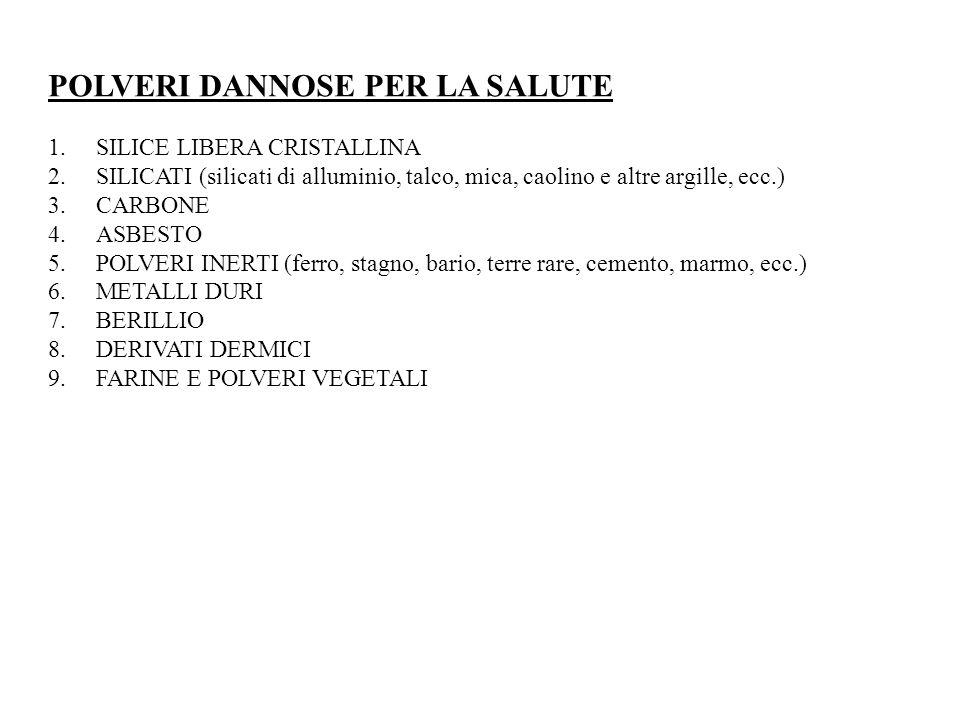 POLVERI DANNOSE PER LA SALUTE 1.SILICE LIBERA CRISTALLINA 2.SILICATI (silicati di alluminio, talco, mica, caolino e altre argille, ecc.) 3.CARBONE 4.A