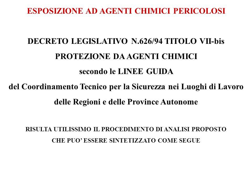 ESPOSIZIONE AD AGENTI CHIMICI PERICOLOSI DECRETO LEGISLATIVO N.626/94 TITOLO VII-bis PROTEZIONE DA AGENTI CHIMICI secondo le LINEE GUIDA del Coordinam