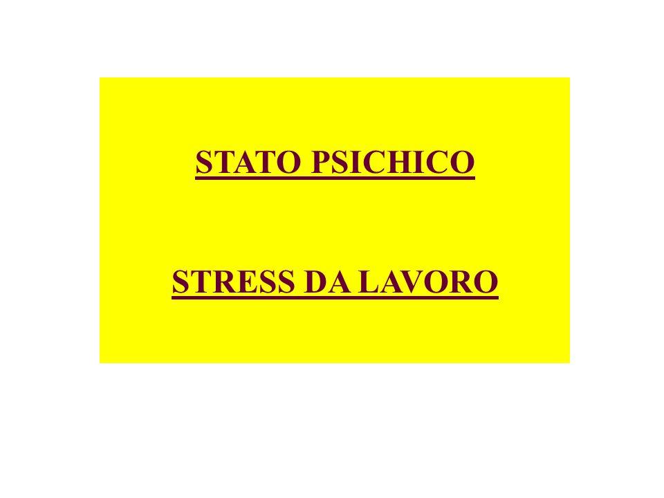 STATO PSICHICO STRESS DA LAVORO