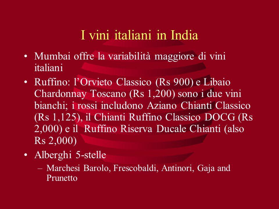 I vini italiani in India Mumbai offre la variabilità maggiore di vini italiani Ruffino: lOrvieto Classico (Rs 900) e Libaio Chardonnay Toscano (Rs 1,2