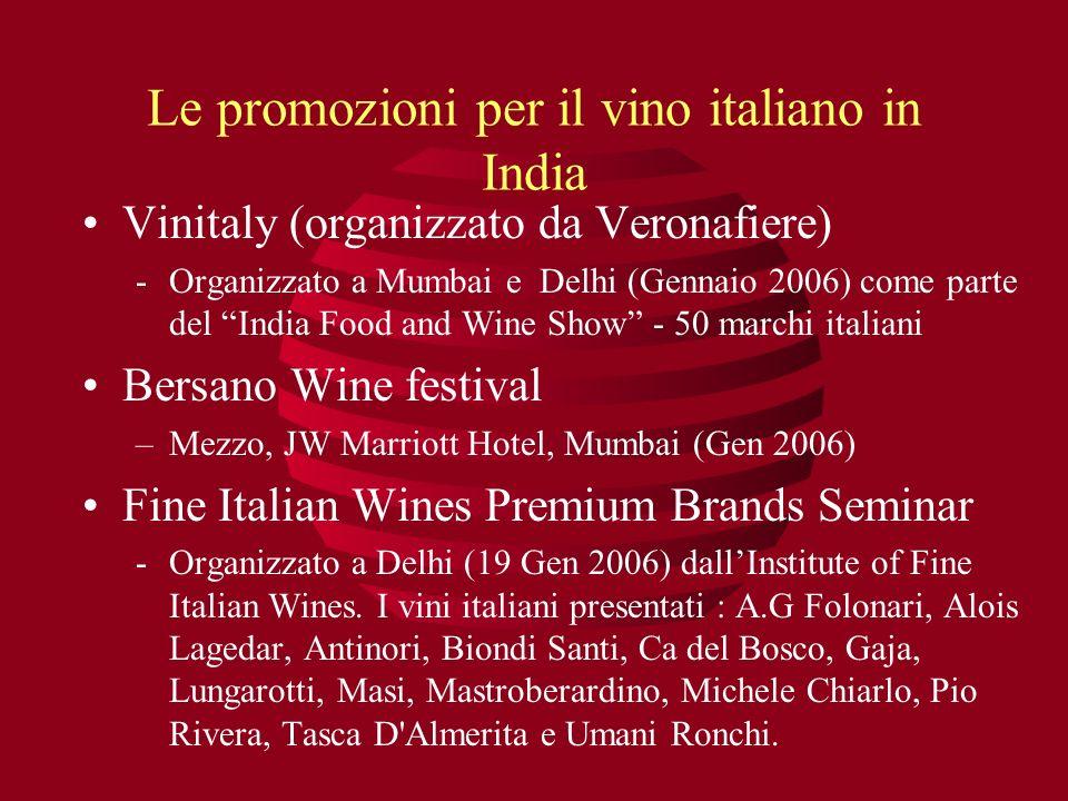 Le promozioni per il vino italiano in India Vinitaly (organizzato da Veronafiere) -Organizzato a Mumbai e Delhi (Gennaio 2006) come parte del India Fo