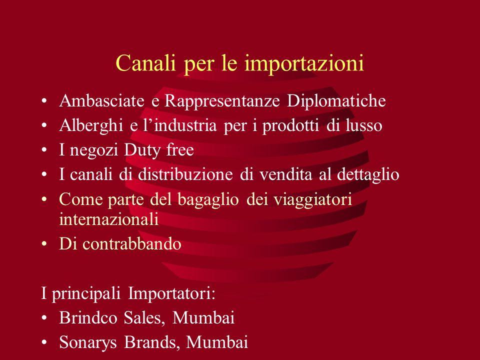 Canali per le importazioni Ambasciate e Rappresentanze Diplomatiche Alberghi e lindustria per i prodotti di lusso I negozi Duty free I canali di distr