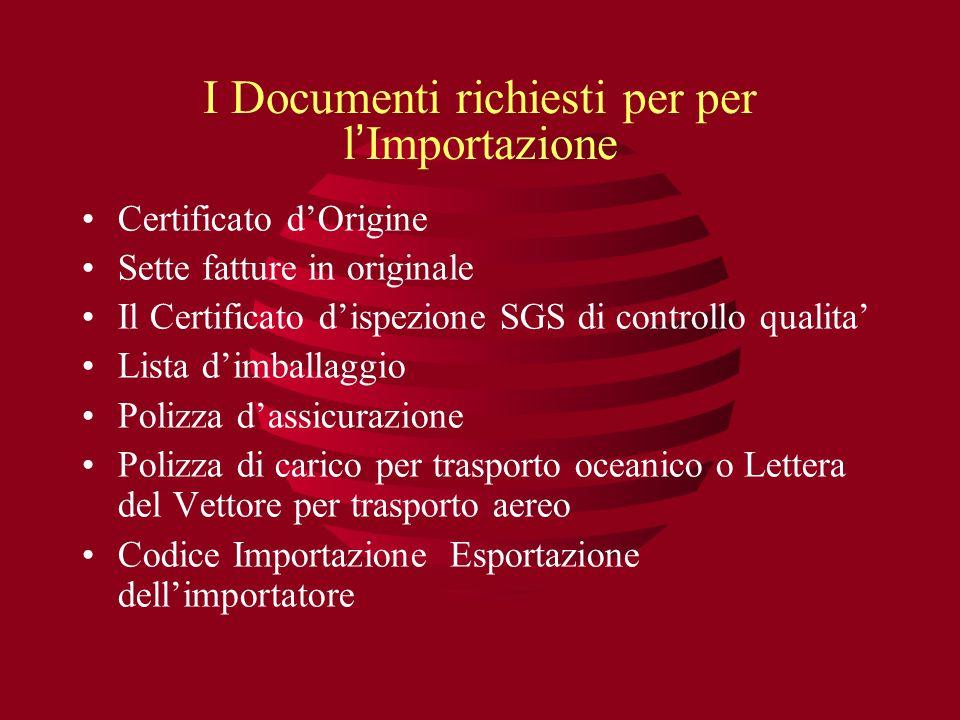 I Documenti richiesti per per l Importazione Certificato dOrigine Sette fatture in originale Il Certificato dispezione SGS di controllo qualita Lista