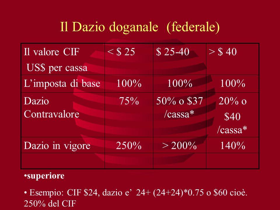 Il Dazio doganale (federale) Il valore CIF US$ per cassa < $ 25$ 25-40> $ 40 Limposta di base100% Dazio Contravalore 75%50% o $37 /cassa* 20% o $40 /c