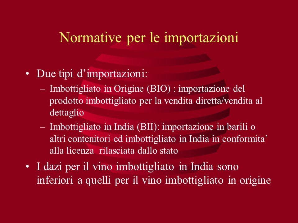Normative per le importazioni Due tipi dimportazioni: –Imbottigliato in Origine (BIO) : importazione del prodotto imbottigliato per la vendita diretta