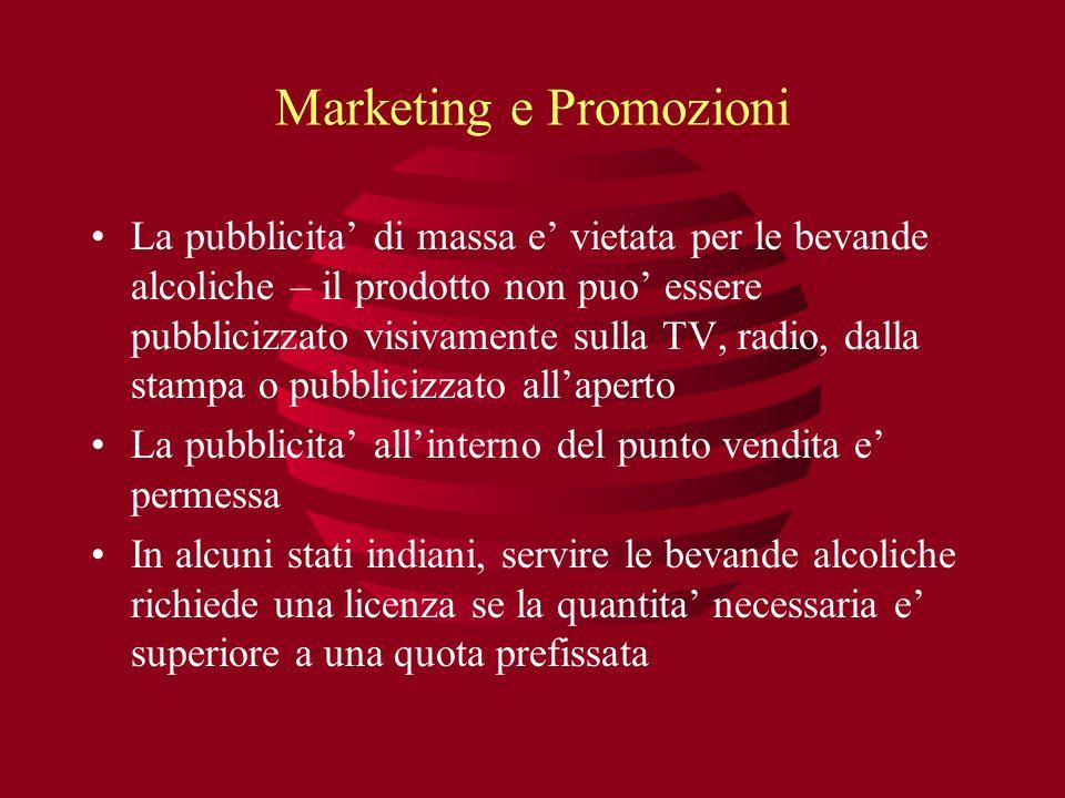 Marketing e Promozioni La pubblicita di massa e vietata per le bevande alcoliche – il prodotto non puo essere pubblicizzato visivamente sulla TV, radi