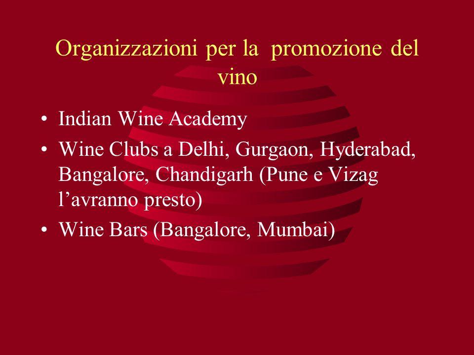 Organizzazioni per la promozione del vino Indian Wine Academy Wine Clubs a Delhi, Gurgaon, Hyderabad, Bangalore, Chandigarh (Pune e Vizag lavranno pre