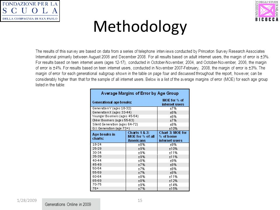 1/28/ Methodology The results of this survey are based on data from a series of telephone interviews conducted by Princeton Survey Research Associates International primarily between August 2006 and December 2008.