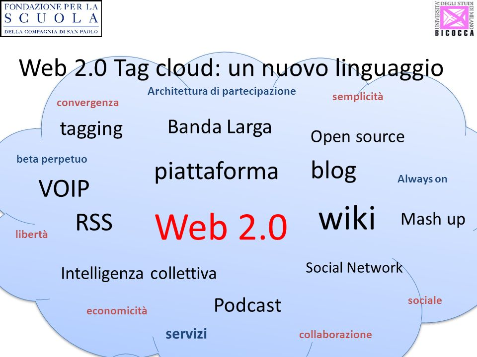 Web 2.0 Social Network piattaforma wiki VOIP Intelligenza collettiva Banda Larga tagging RSS Podcast blog Open source libertà semplicità collaborazion