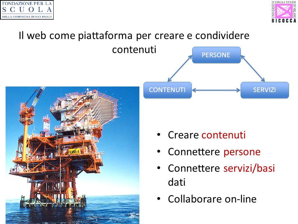 Il web come piattaforma per creare e condividere contenuti Creare contenuti Connettere persone Connettere servizi/basi dati Collaborare on-line PERSONE CONTENUTI SERVIZI