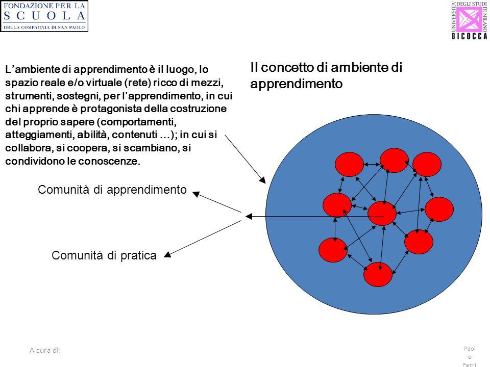 A cura di: Paol o Ferri Il concetto di ambiente di apprendimento Lambiente di apprendimento è il luogo, lo spazio reale e/o virtuale (rete) ricco di mezzi, strumenti, sostegni, per lapprendimento, in cui chi apprende è protagonista della costruzione del proprio sapere (comportamenti, atteggiamenti, abilità, contenuti …); in cui si collabora, si coopera, si scambiano, si condividono le conoscenze.