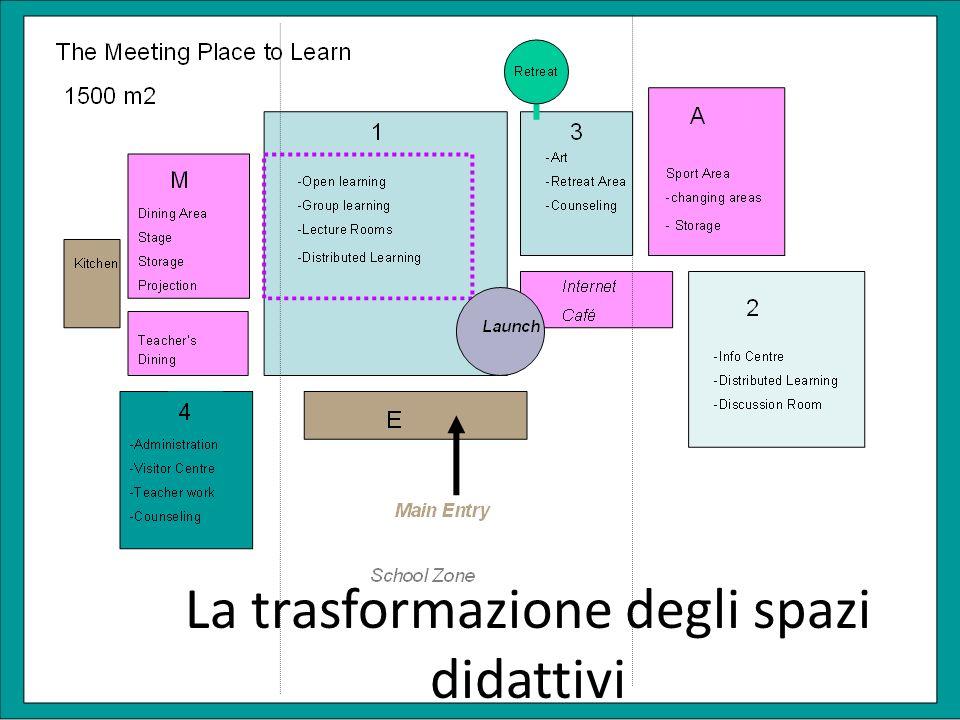 La trasformazione degli spazi didattivi