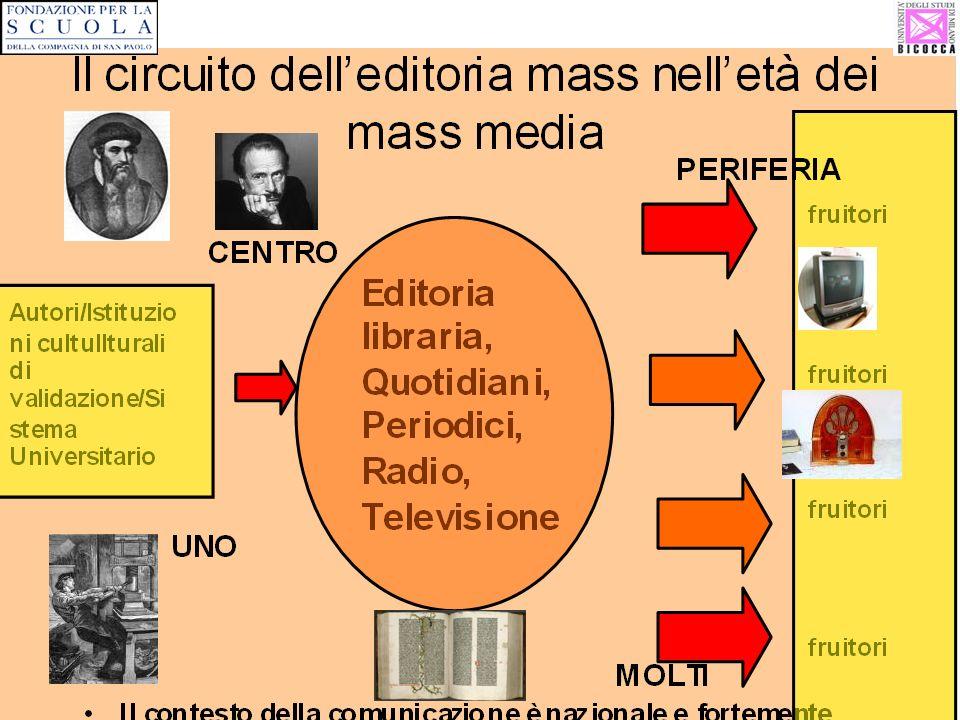 A cura di: Paol o Ferri Possibili ruoli del computer nella didattica http://www.itd.ge.cnr.it/corsotd2/LEZ_3.HTM.Istituto Tecnologie Didattiche CNR Genova