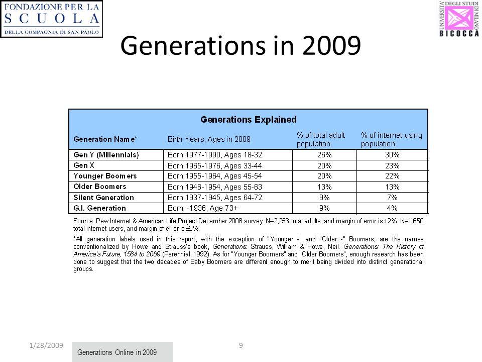 1/28/200910 Generations online in 2009 Generations Online in 2009 1/28/2009