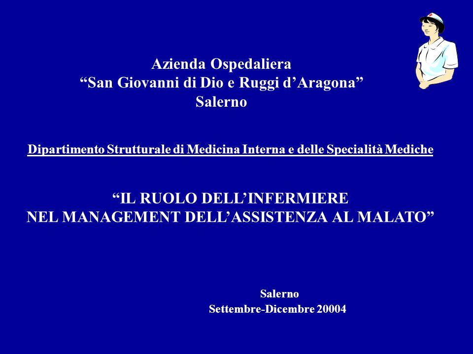 Azienda Ospedaliera San Giovanni di Dio e Ruggi dAragona Salerno Dipartimento Strutturale di Medicina Interna e delle Specialità Mediche IL RUOLO DELL